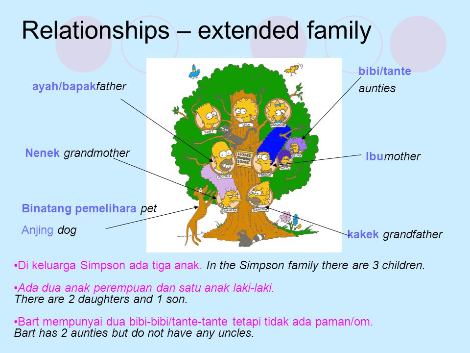 Relationships – extended family