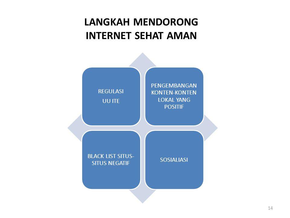 LANGKAH MENDORONG INTERNET SEHAT AMAN