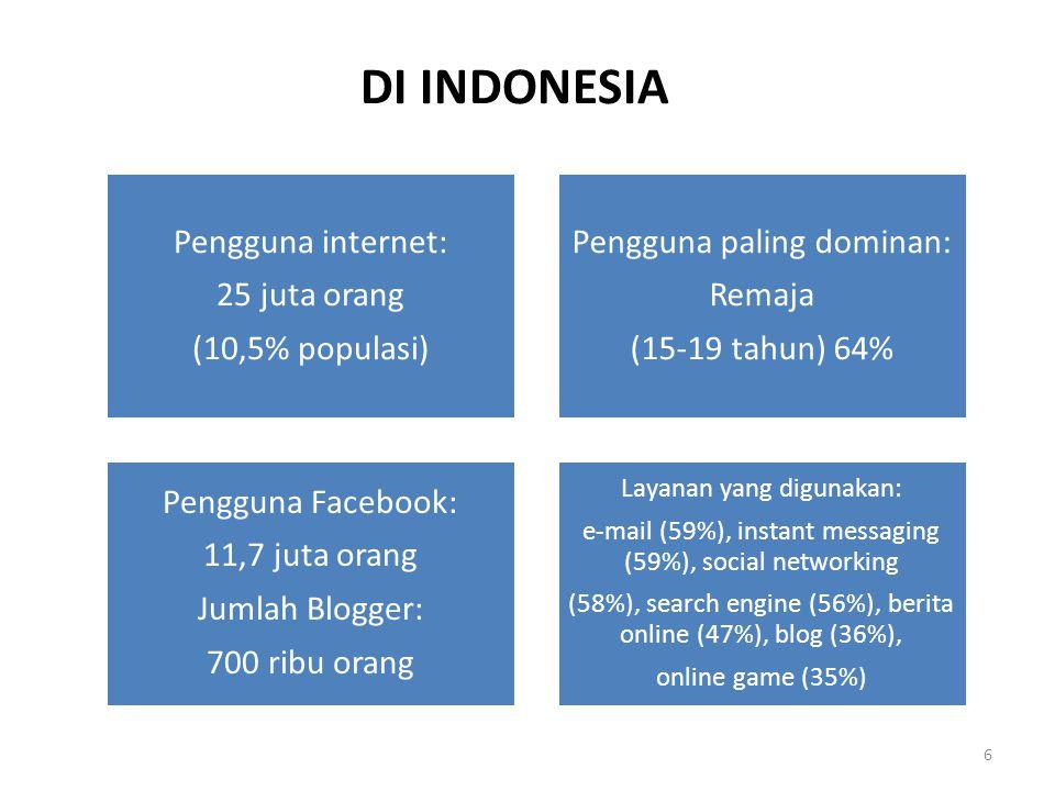 DI INDONESIA Pengguna Facebook: Pengguna paling dominan: