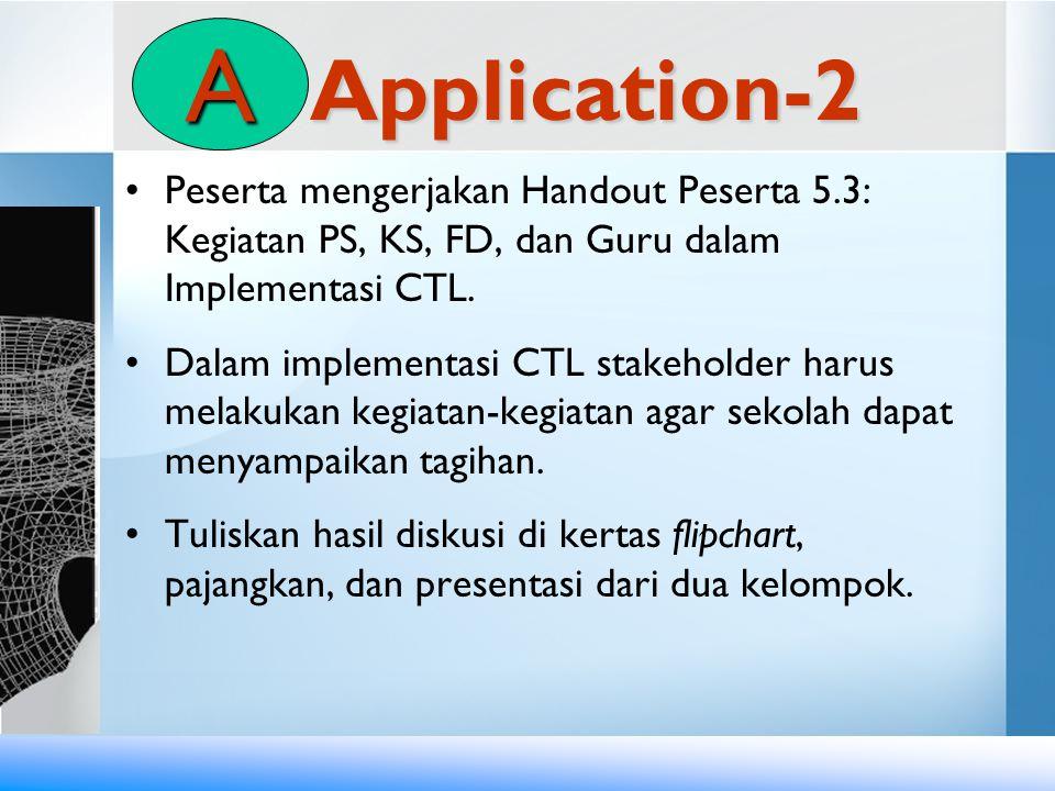 A Application-2. Peserta mengerjakan Handout Peserta 5.3: Kegiatan PS, KS, FD, dan Guru dalam Implementasi CTL.