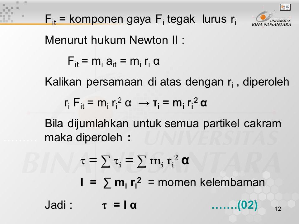 Fit = komponen gaya Fi tegak lurus ri
