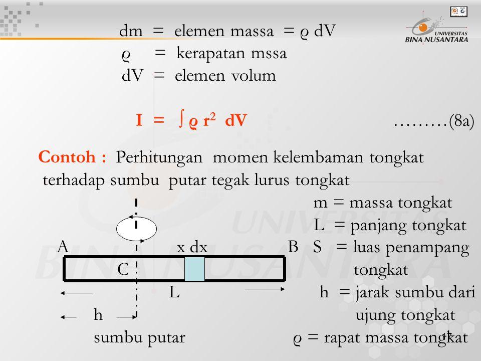 terhadap sumbu putar tegak lurus tongkat m = massa tongkat