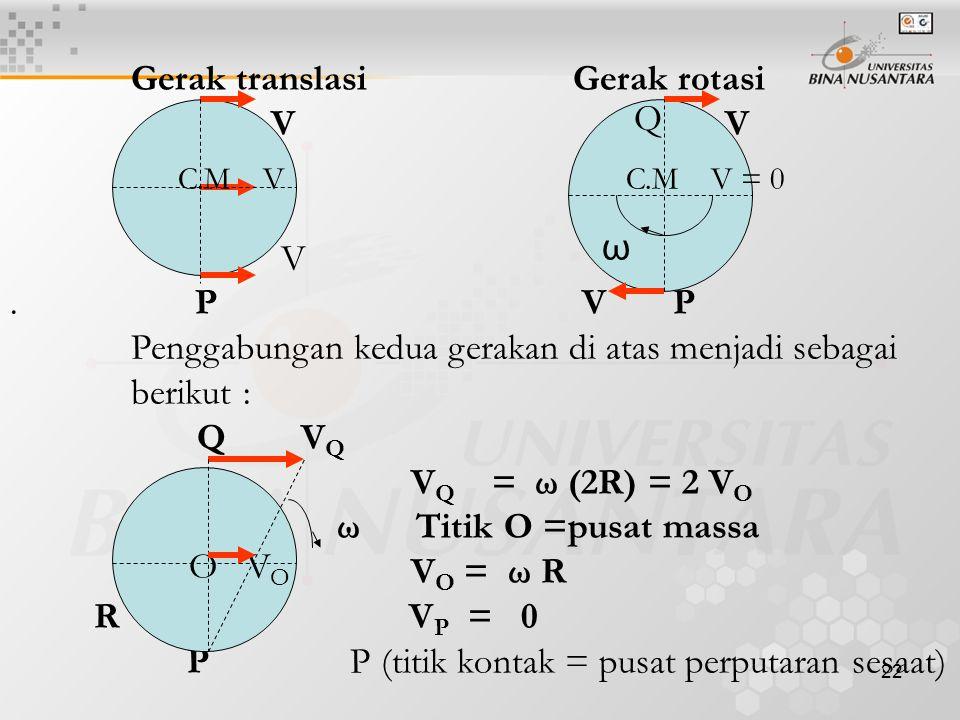Gerak translasi Gerak rotasi V V