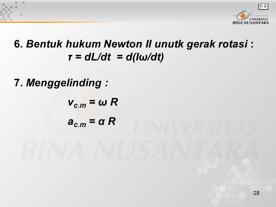 6. Bentuk hukum Newton II unutk gerak rotasi :