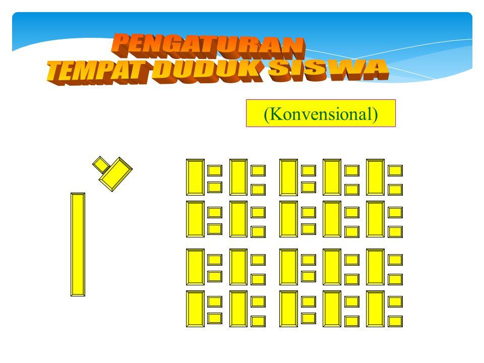 PENGATURAN TEMPAT DUDUK SISWA (Konvensional)