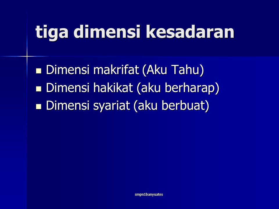 tiga dimensi kesadaran