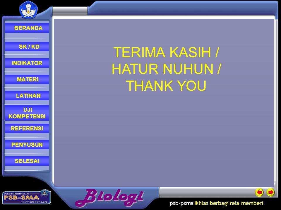 TERIMA KASIH / HATUR NUHUN / THANK YOU