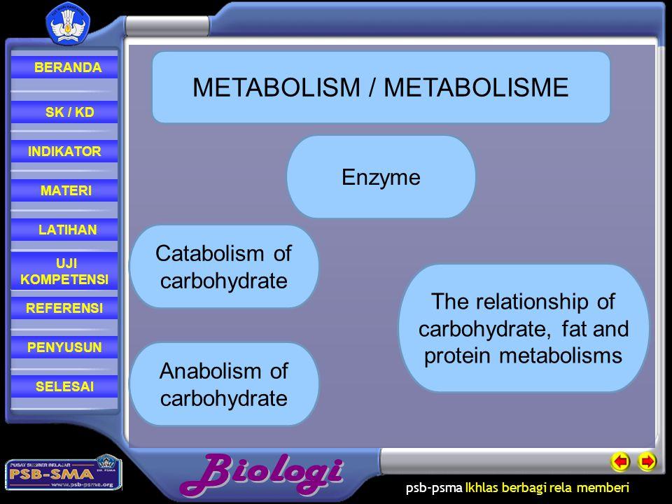 METABOLISM / METABOLISME