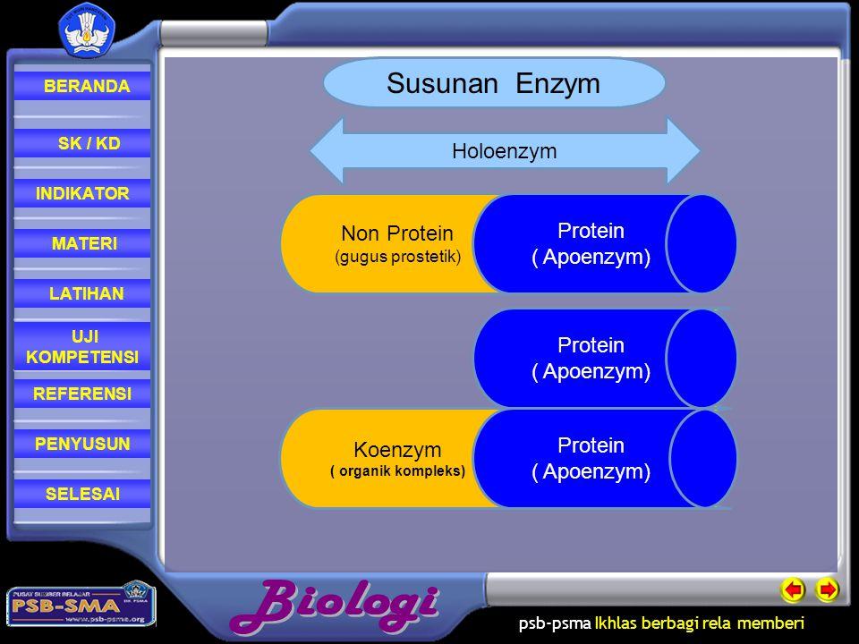 Susunan Enzym Holoenzym Non Protein (gugus prostetik) Protein