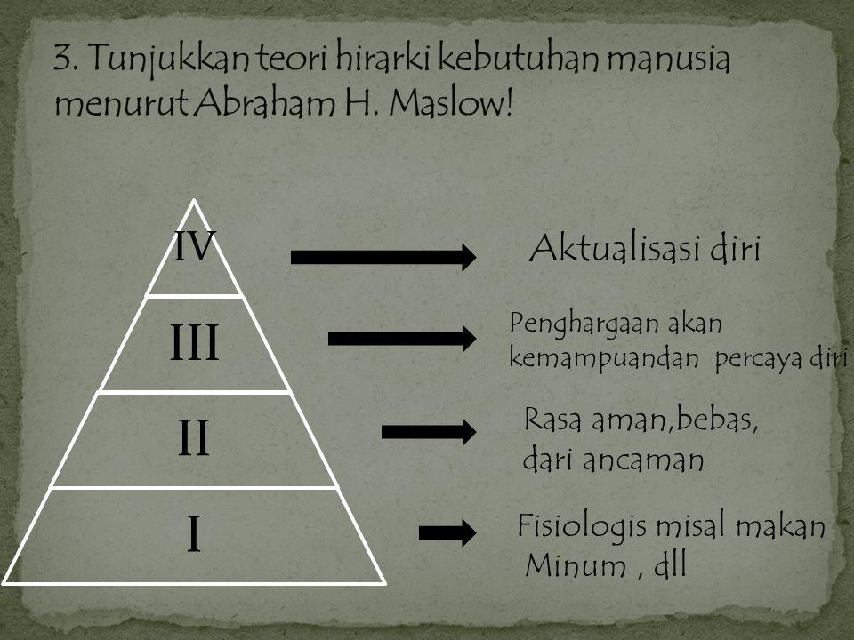 3. Tunjukkan teori hirarki kebutuhan manusia menurut Abraham H. Maslow!