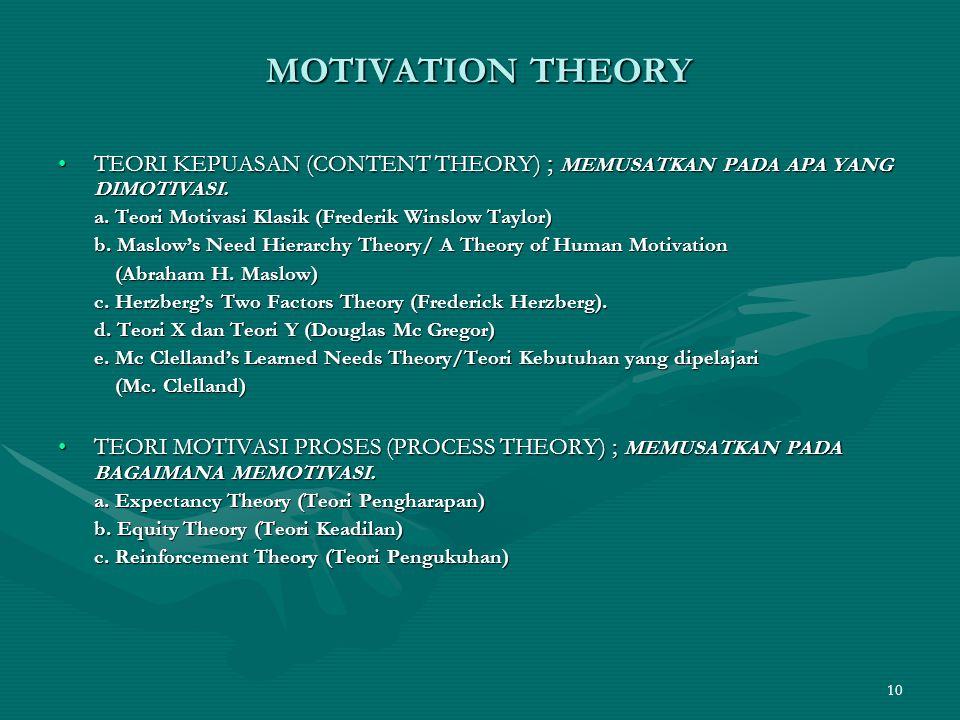MOTIVATION THEORY TEORI KEPUASAN (CONTENT THEORY) ; MEMUSATKAN PADA APA YANG DIMOTIVASI. a. Teori Motivasi Klasik (Frederik Winslow Taylor)