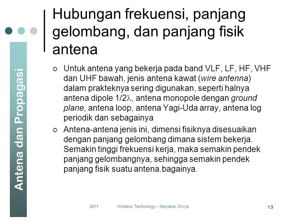 Hubungan frekuensi, panjang gelombang, dan panjang fisik antena