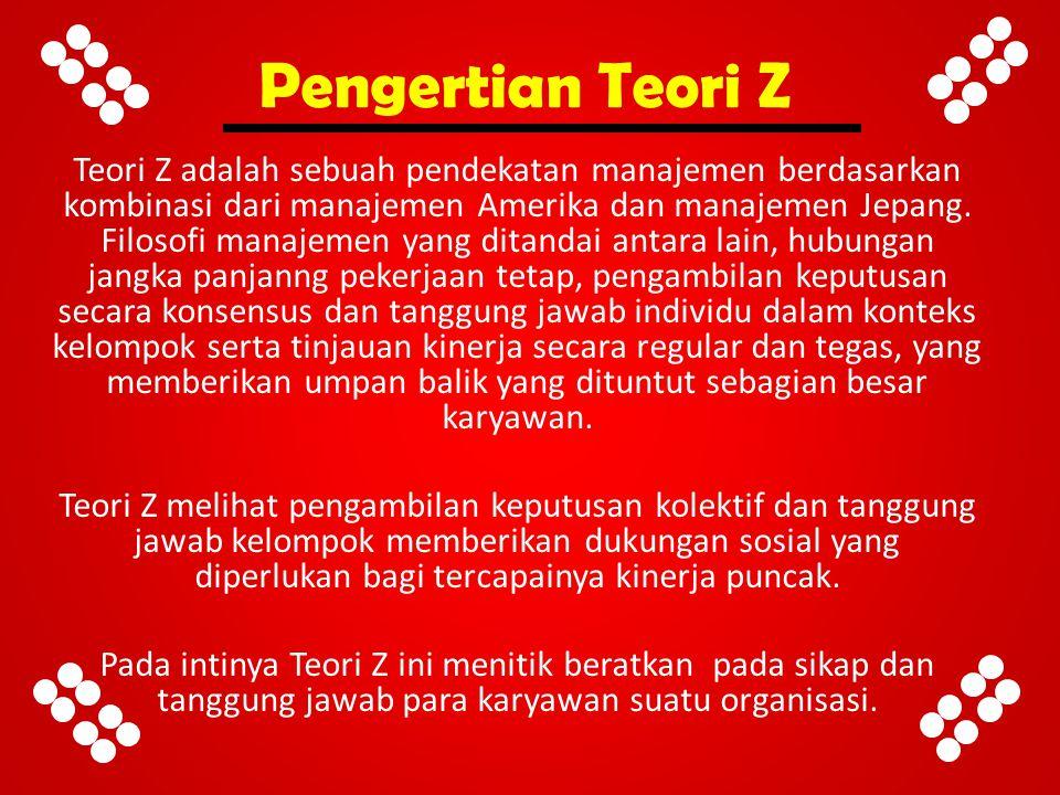 Pengertian Teori Z