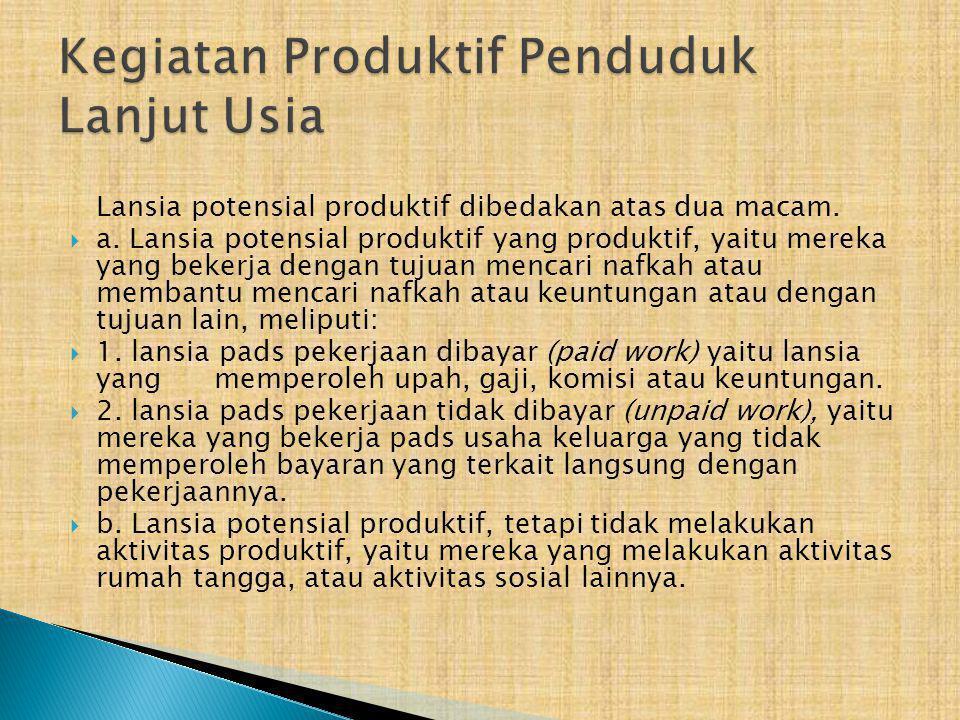 Kegiatan Produktif Penduduk Lanjut Usia