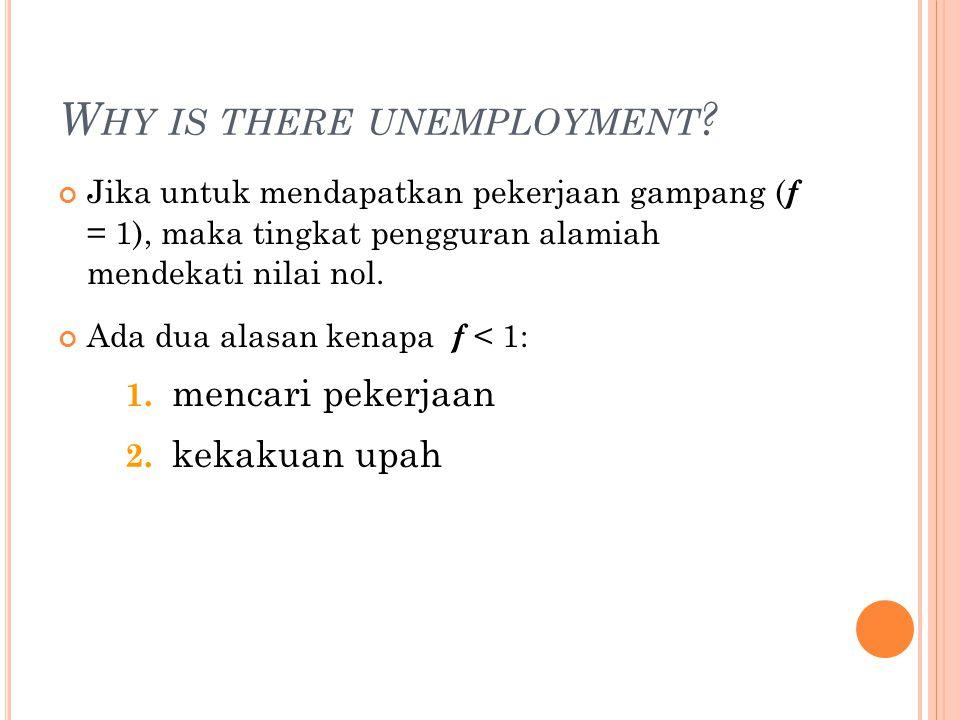 Frictional Unemployment (Pengangguran Friksionil)