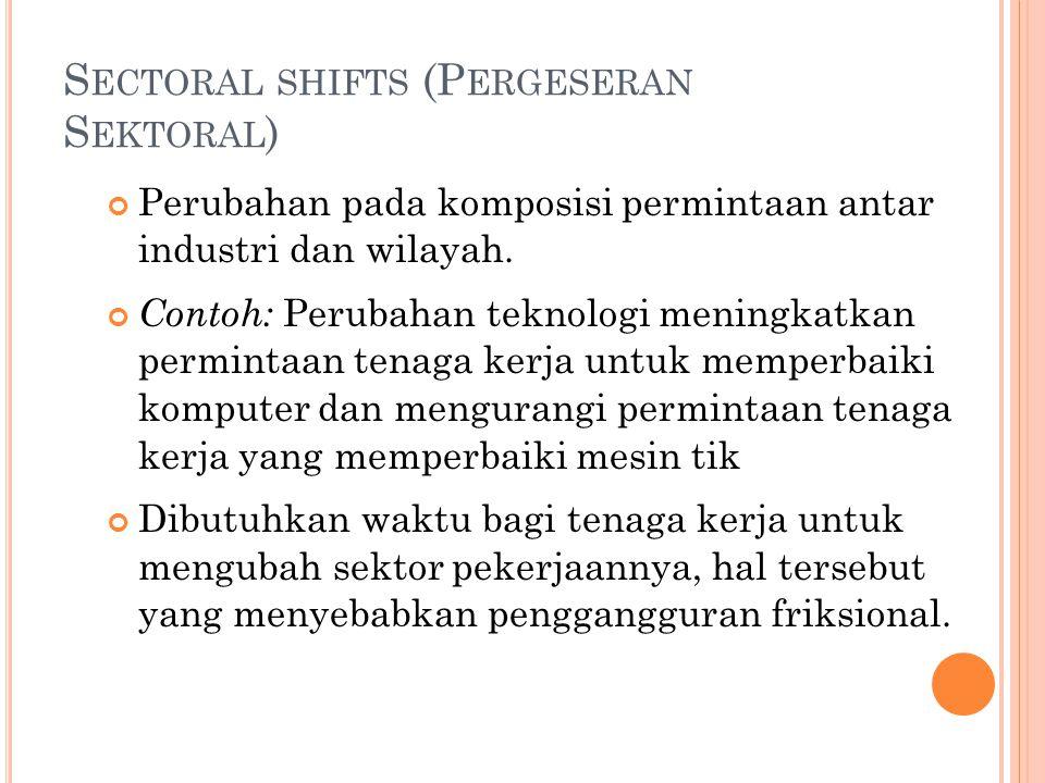 Kebijakan Pemerintah dan Mencari Pekerjaan.