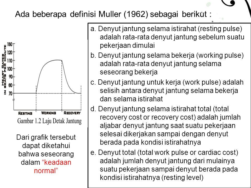 Ada beberapa definisi Muller (1962) sebagai berikut :