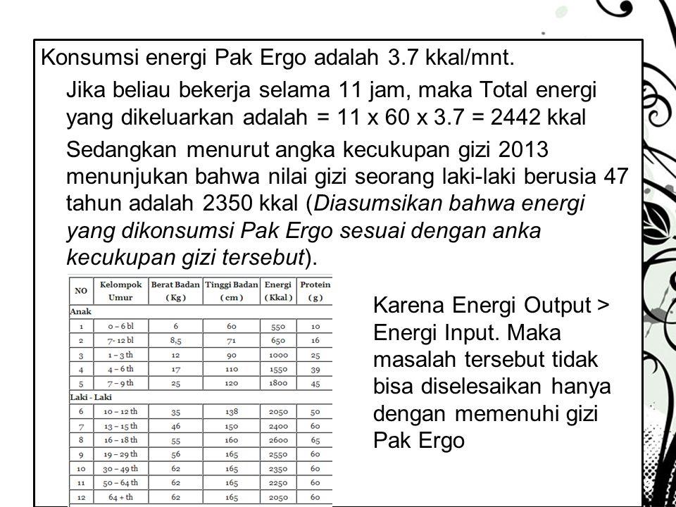 Konsumsi energi Pak Ergo adalah 3. 7 kkal/mnt