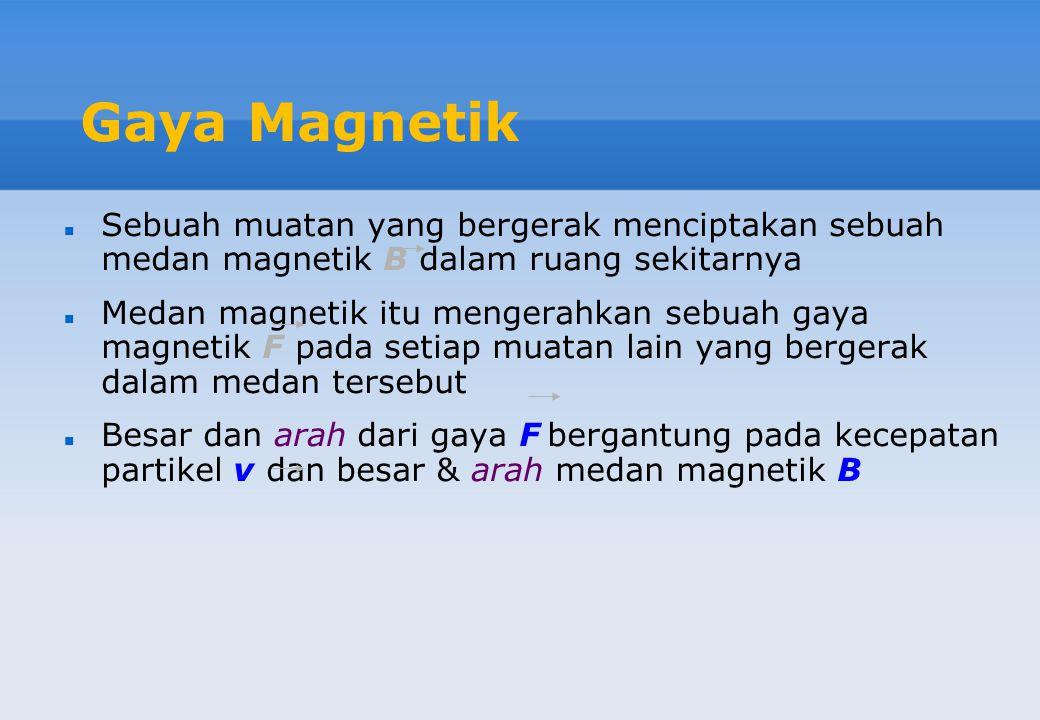 Gaya Magnetik Sebuah muatan yang bergerak menciptakan sebuah medan magnetik B dalam ruang sekitarnya.