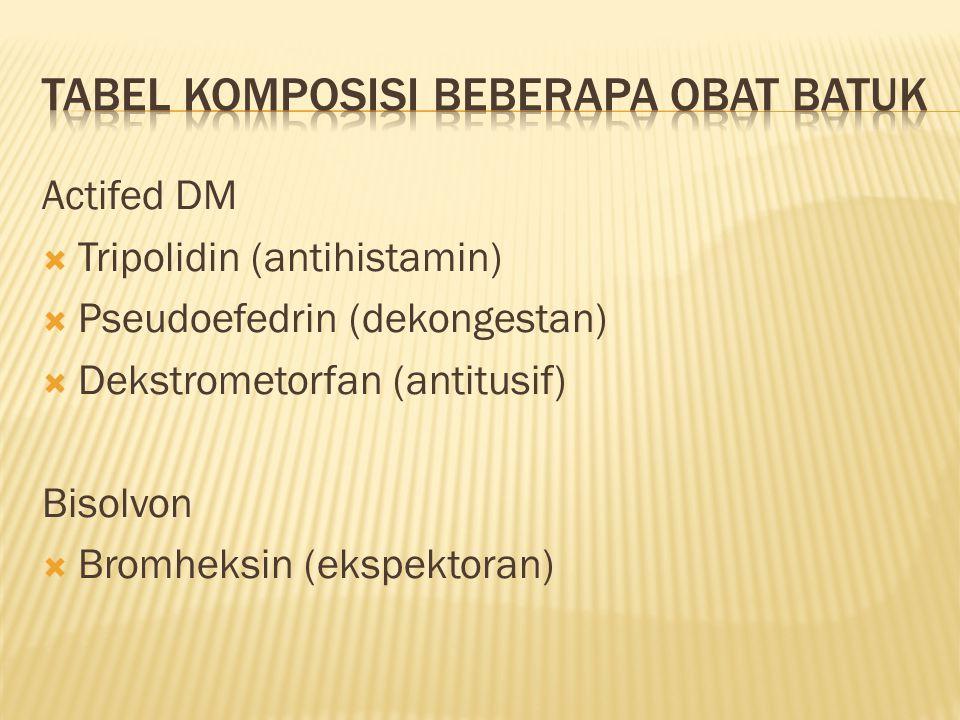 Tabel komposisi beberapa obat batuk