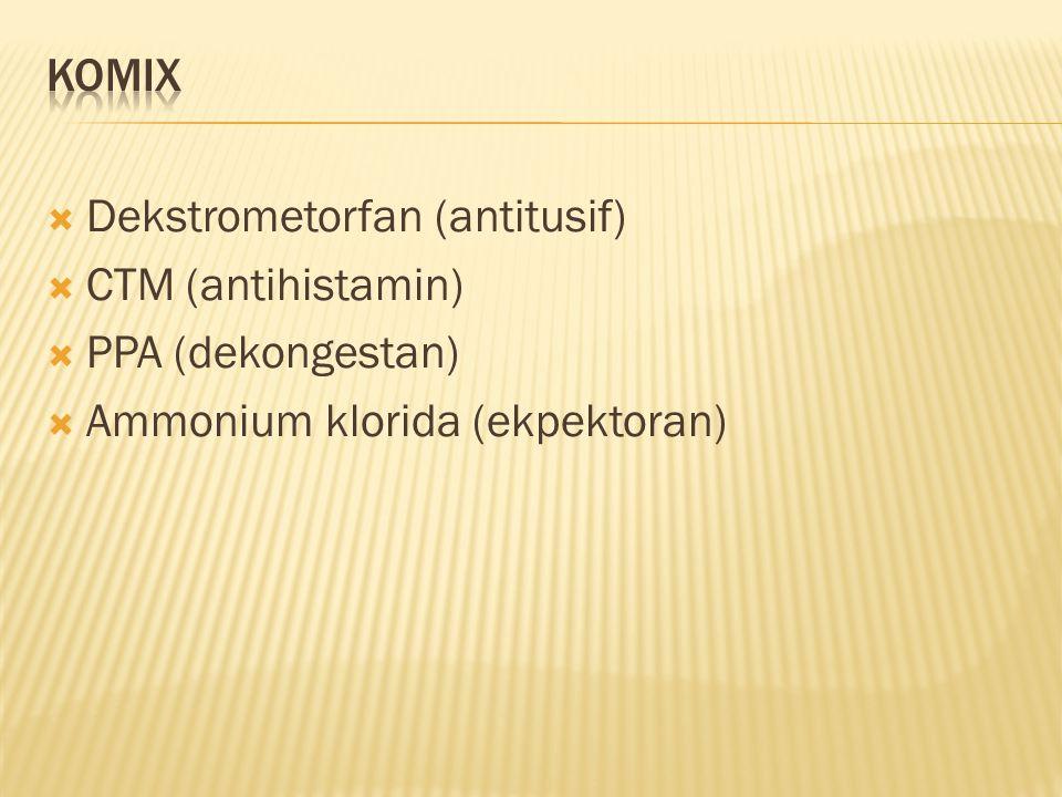Komix Dekstrometorfan (antitusif) CTM (antihistamin) PPA (dekongestan) Ammonium klorida (ekpektoran)