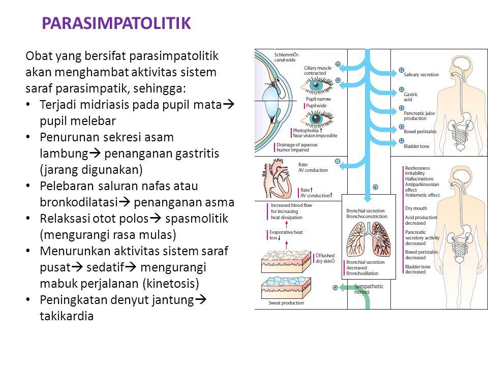 PARASIMPATOLITIK Obat yang bersifat parasimpatolitik akan menghambat aktivitas sistem saraf parasimpatik, sehingga: