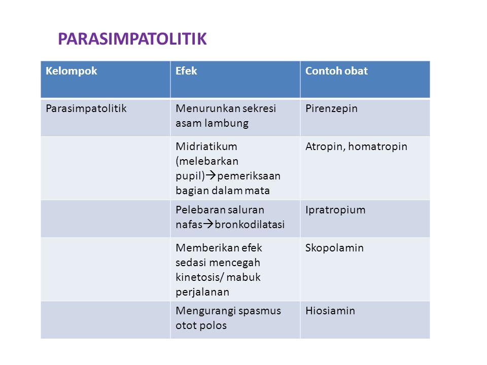 PARASIMPATOLITIK Kelompok Efek Contoh obat Parasimpatolitik