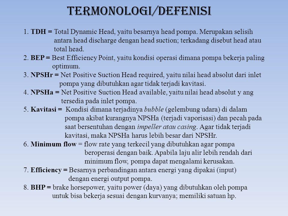 Termonologi/Defenisi 1