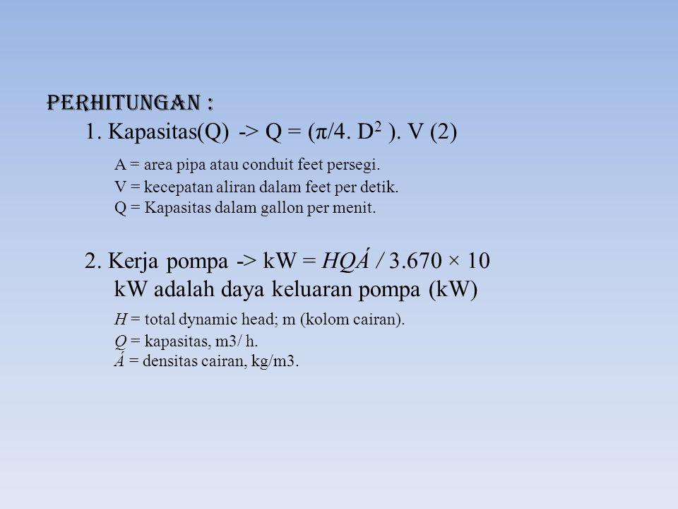 Perhitungan : 1. Kapasitas(Q) -> Q = (π/4. D2 ). V (2)
