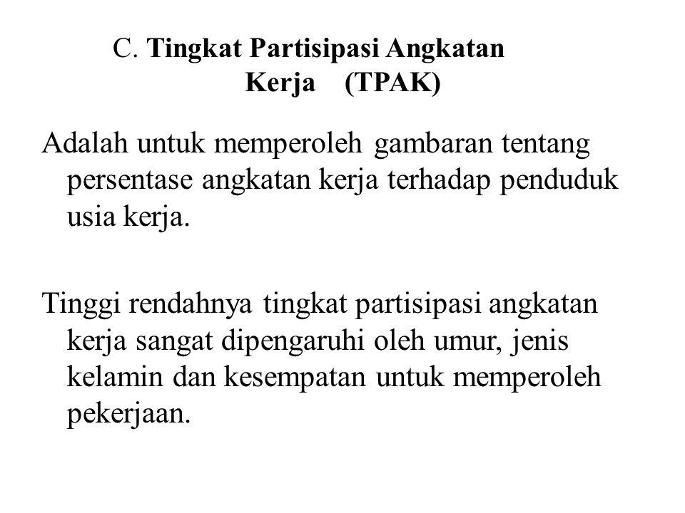 C. Tingkat Partisipasi Angkatan Kerja (TPAK)