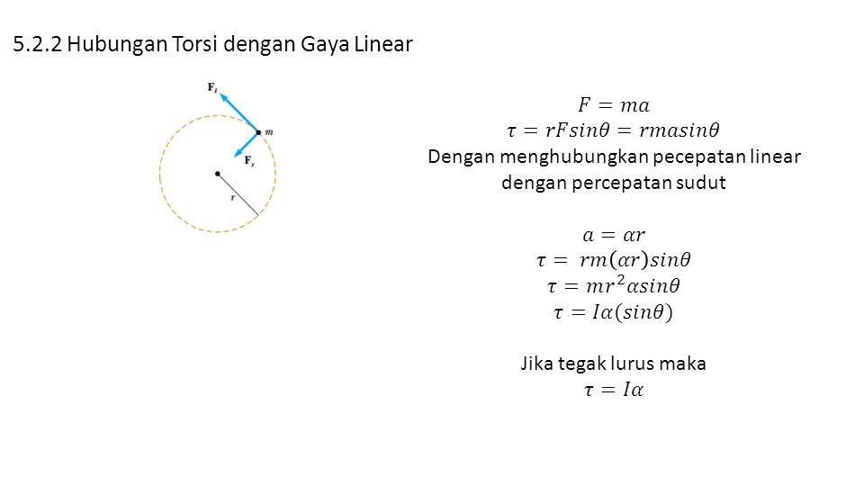 Dengan menghubungkan pecepatan linear dengan percepatan sudut
