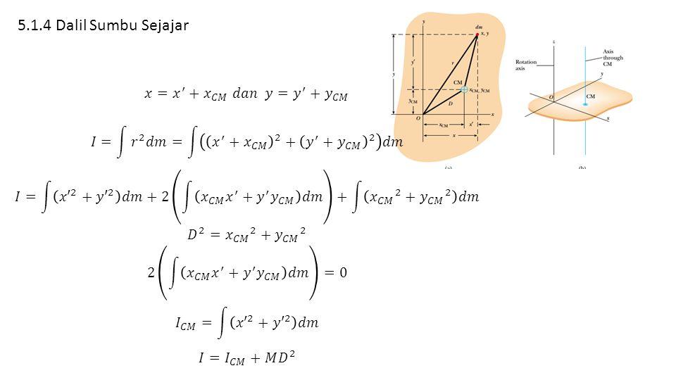 5.1.4 Dalil Sumbu Sejajar 𝑥= 𝑥 ′ + 𝑥 𝐶𝑀 𝑑𝑎𝑛 𝑦= 𝑦 ′ + 𝑦 𝐶𝑀