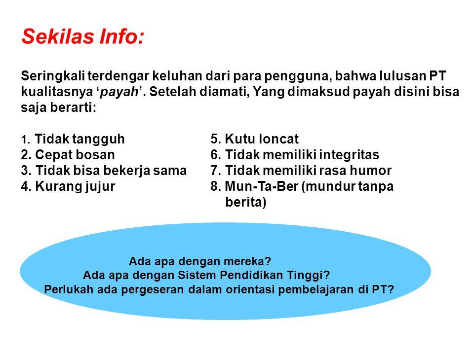 Sekilas Info: