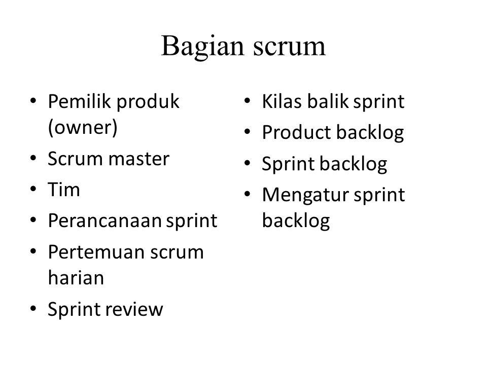 Bagian scrum Pemilik produk (owner) Kilas balik sprint Product backlog