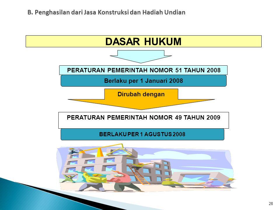 DASAR HUKUM B. Penghasilan dari Jasa Konstruksi dan Hadiah Undian