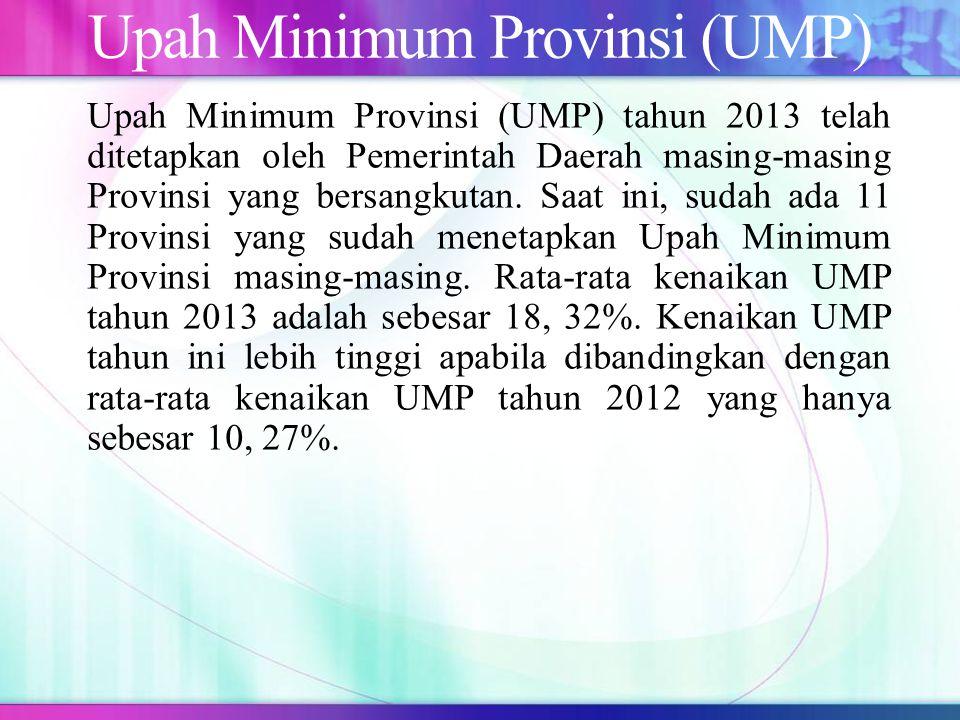 Upah Minimum Provinsi (UMP)