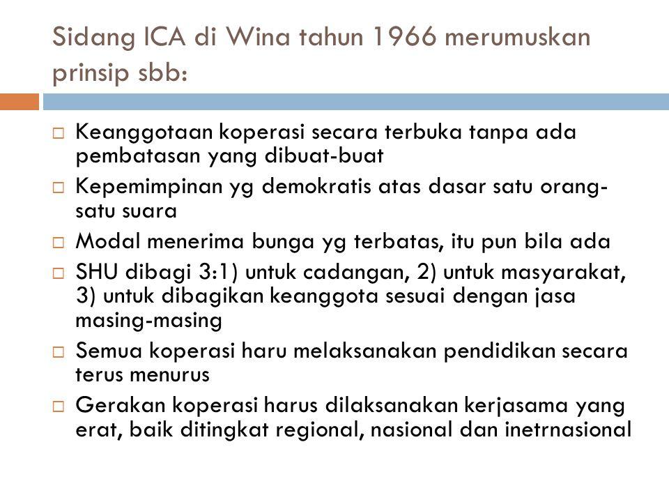 Sidang ICA di Wina tahun 1966 merumuskan prinsip sbb: