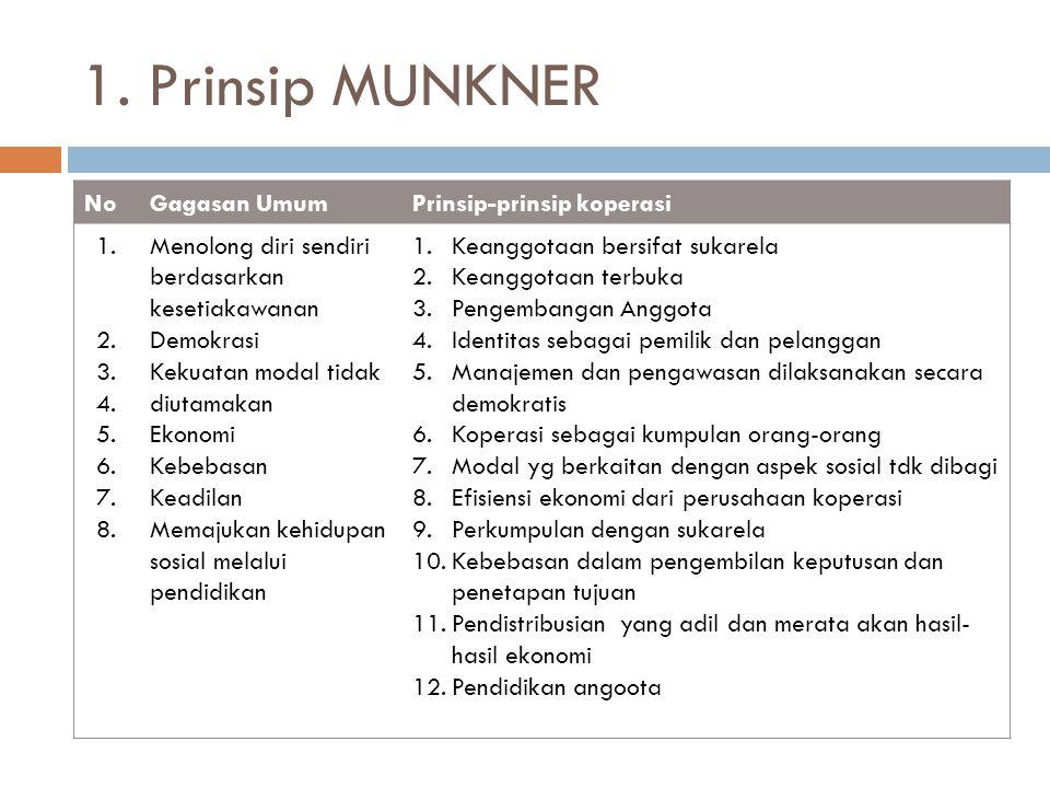 1. Prinsip MUNKNER No Gagasan Umum Prinsip-prinsip koperasi 1. 2. 3.