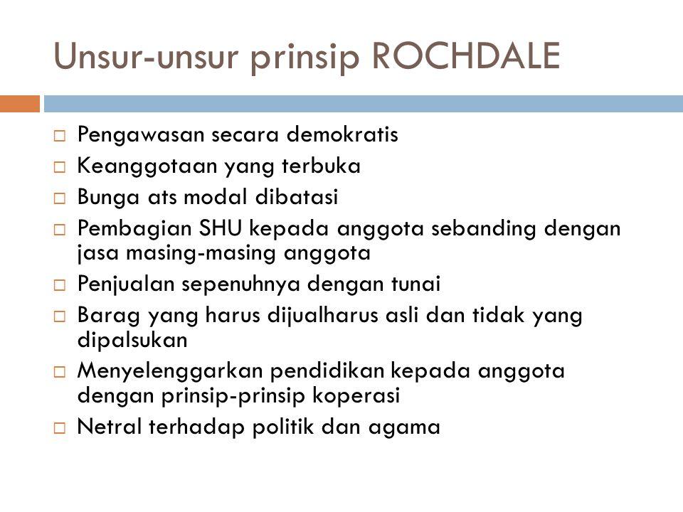 Unsur-unsur prinsip ROCHDALE