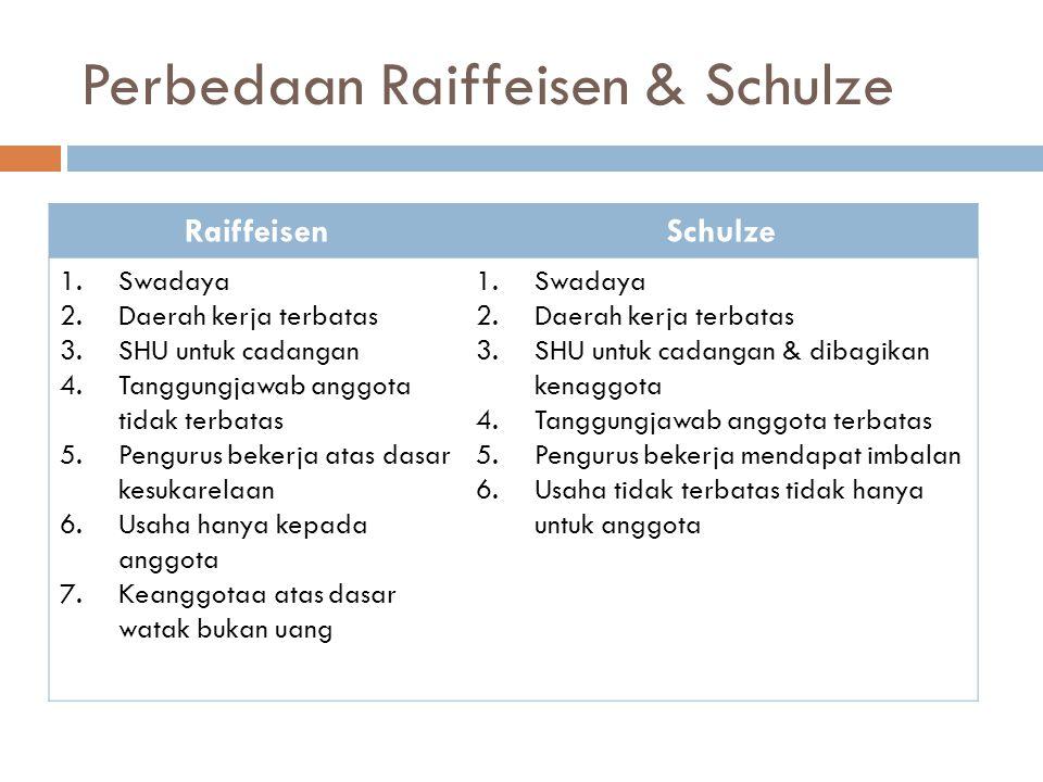 Perbedaan Raiffeisen & Schulze
