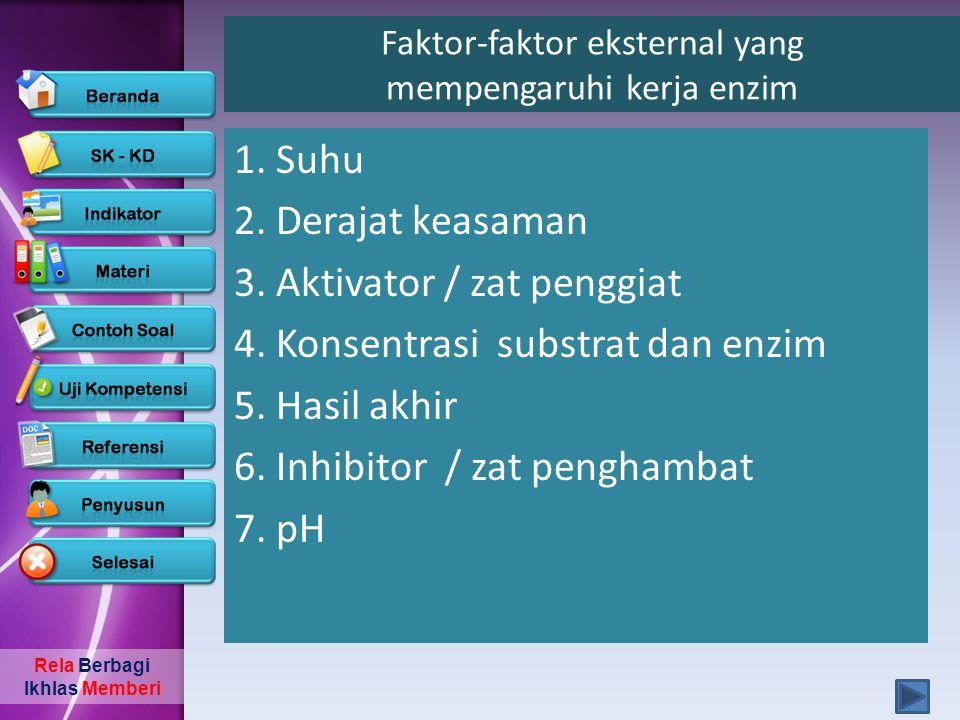 Faktor-faktor eksternal yang mempengaruhi kerja enzim