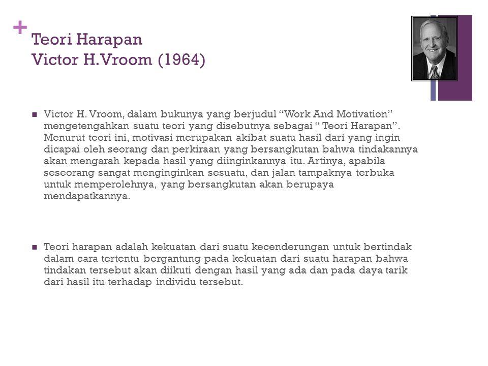 Teori Harapan Victor H.Vroom (1964)