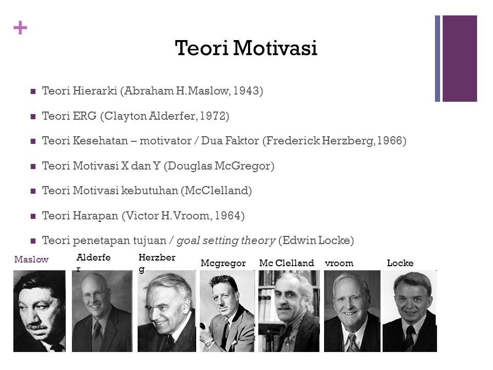 Teori Motivasi Teori Hierarki (Abraham H.Maslow, 1943)