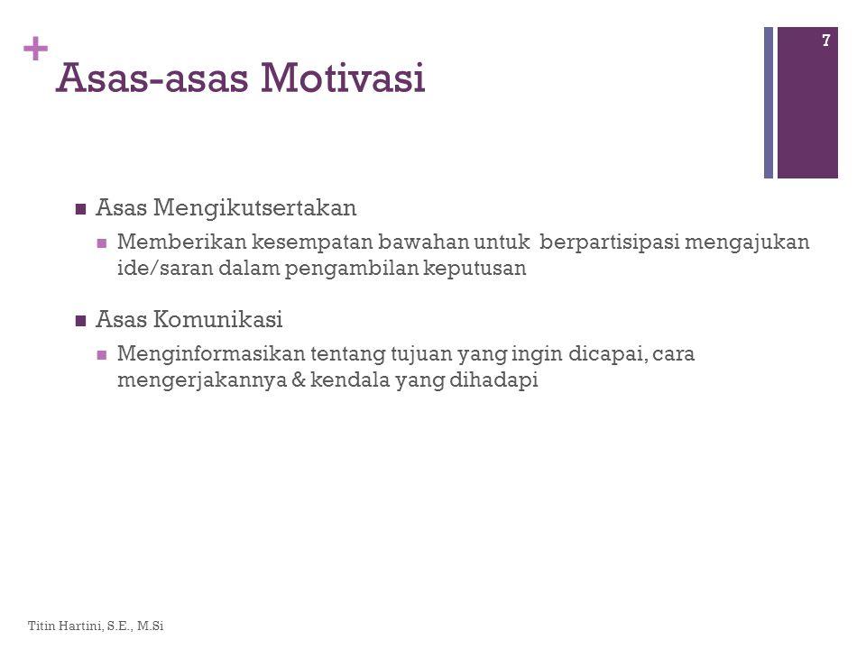 Asas-asas Motivasi Asas Mengikutsertakan Asas Komunikasi