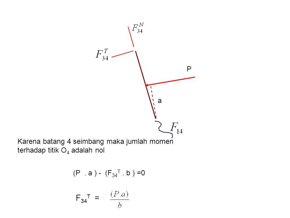 F34T = P a Karena batang 4 seimbang maka jumlah momen