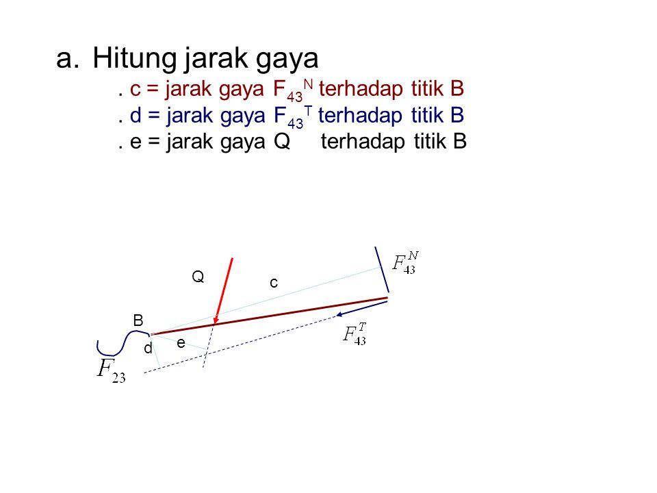 a. Hitung jarak gaya. c = jarak gaya F43N terhadap titik B