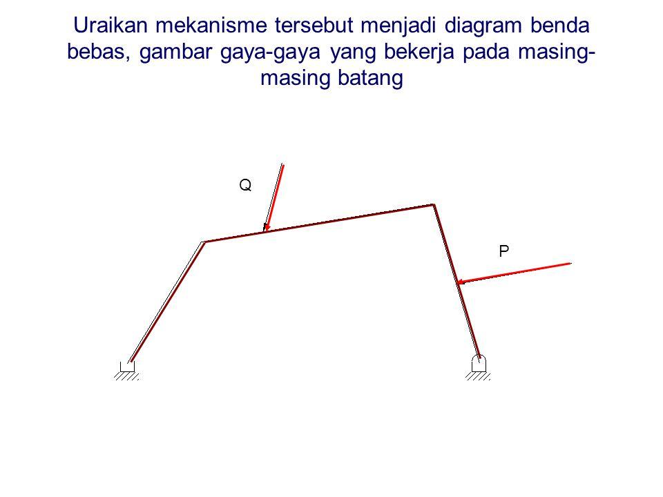 Uraikan mekanisme tersebut menjadi diagram benda bebas, gambar gaya-gaya yang bekerja pada masing-masing batang