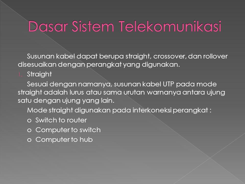 Dasar Sistem Telekomunikasi