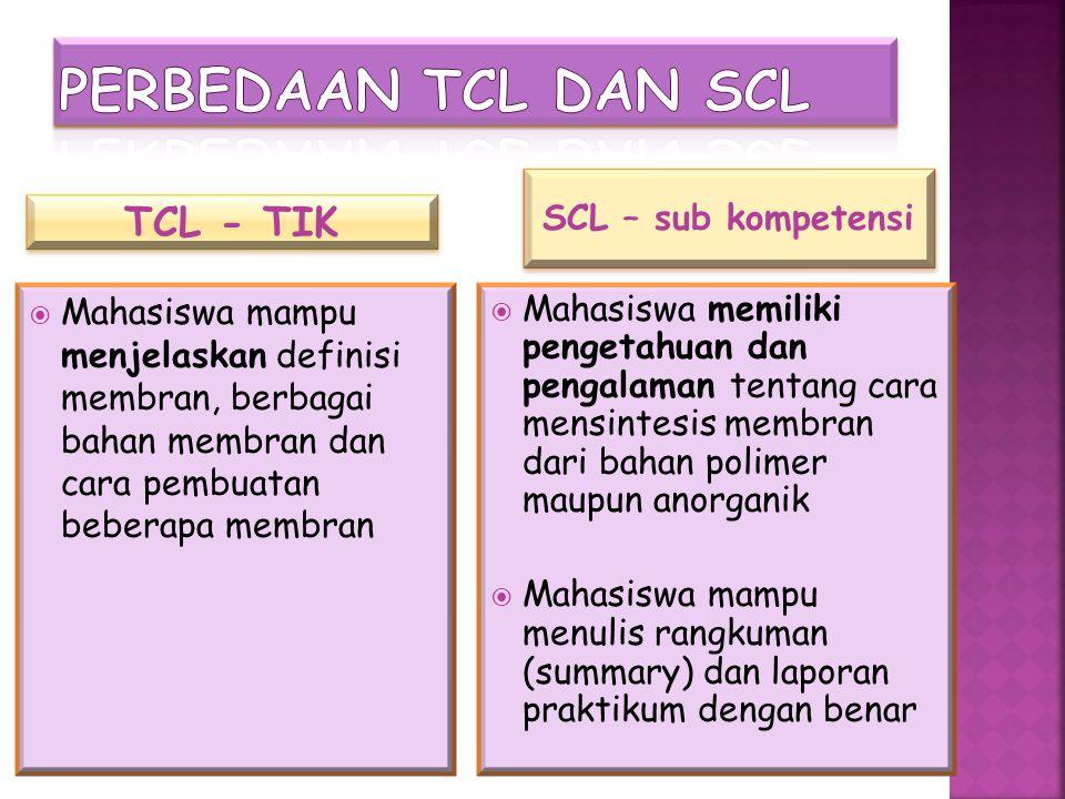 Perbedaan TCL dan SCL TCL - TIK SCL – sub kompetensi