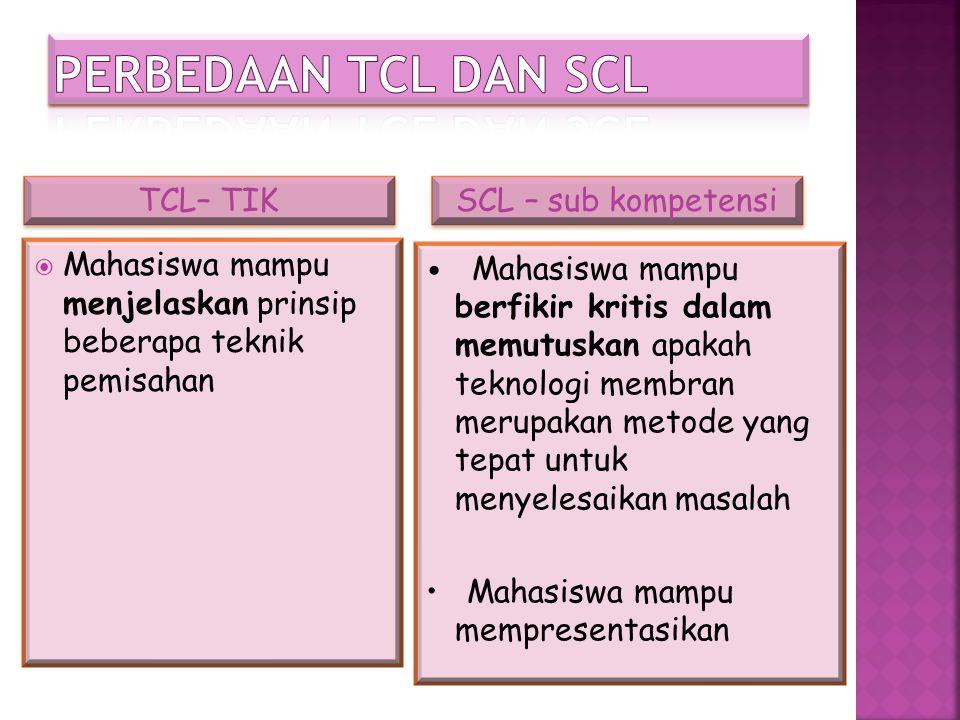 Perbedaan TCL dan SCL TCL - TIK TCL– TIK SCL – sub kompetensi
